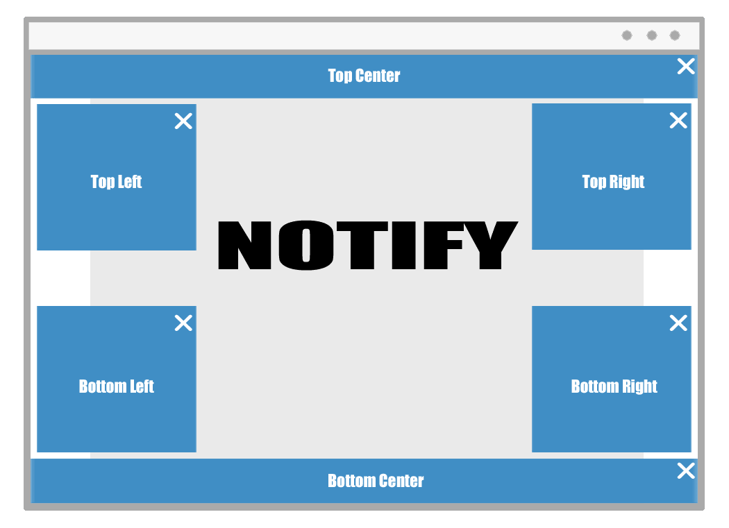 Notify Layout